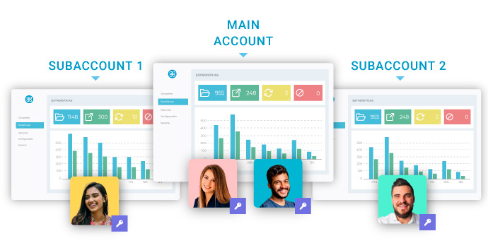 All your company's email marketing on a single platform