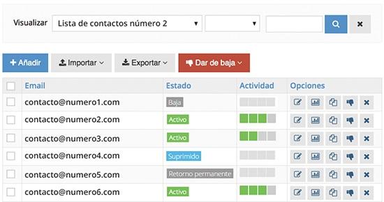Listas de suscriptores de email actualizadas automáticamente