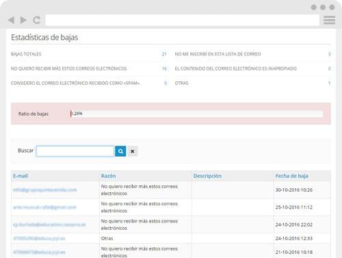 Seguimiento de retornos, informes de spam y bajas