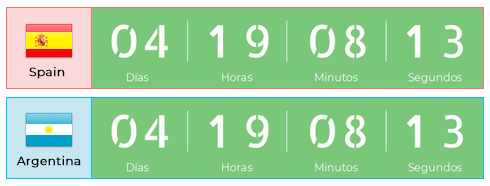 Countdown timer zona horaria Acrelia News