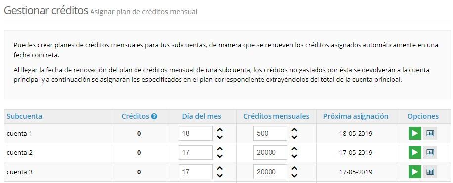gestionar-créditos-subcuentas