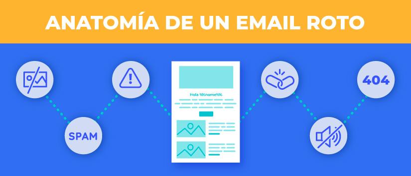 Anatomía de un email roto
