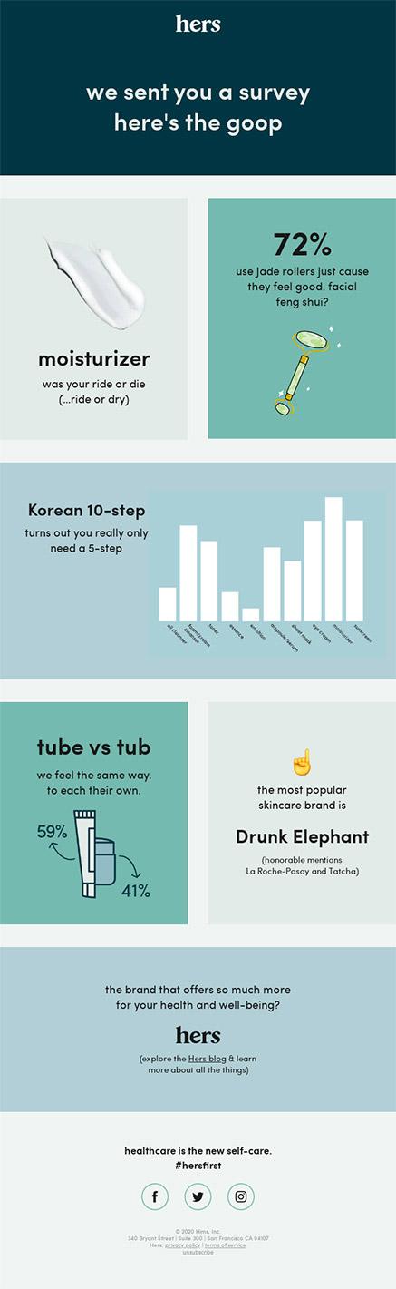 Imagen Beneficios de las infograf