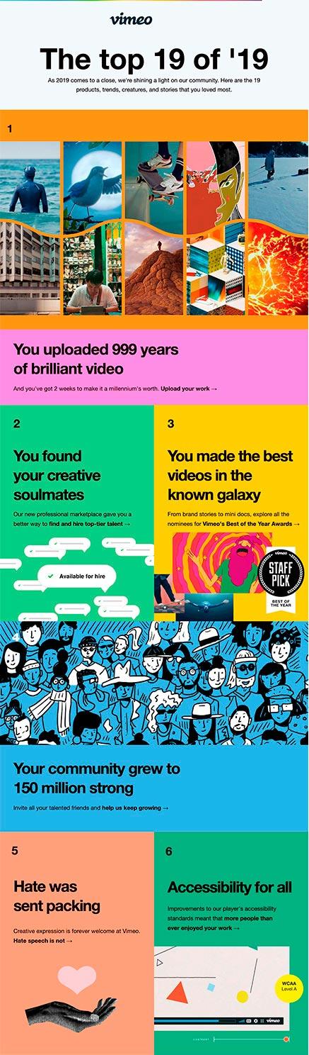 Imagen Tipos de infografías para enviar por correo electró